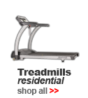 SportsArt Residential Treadmill Parts